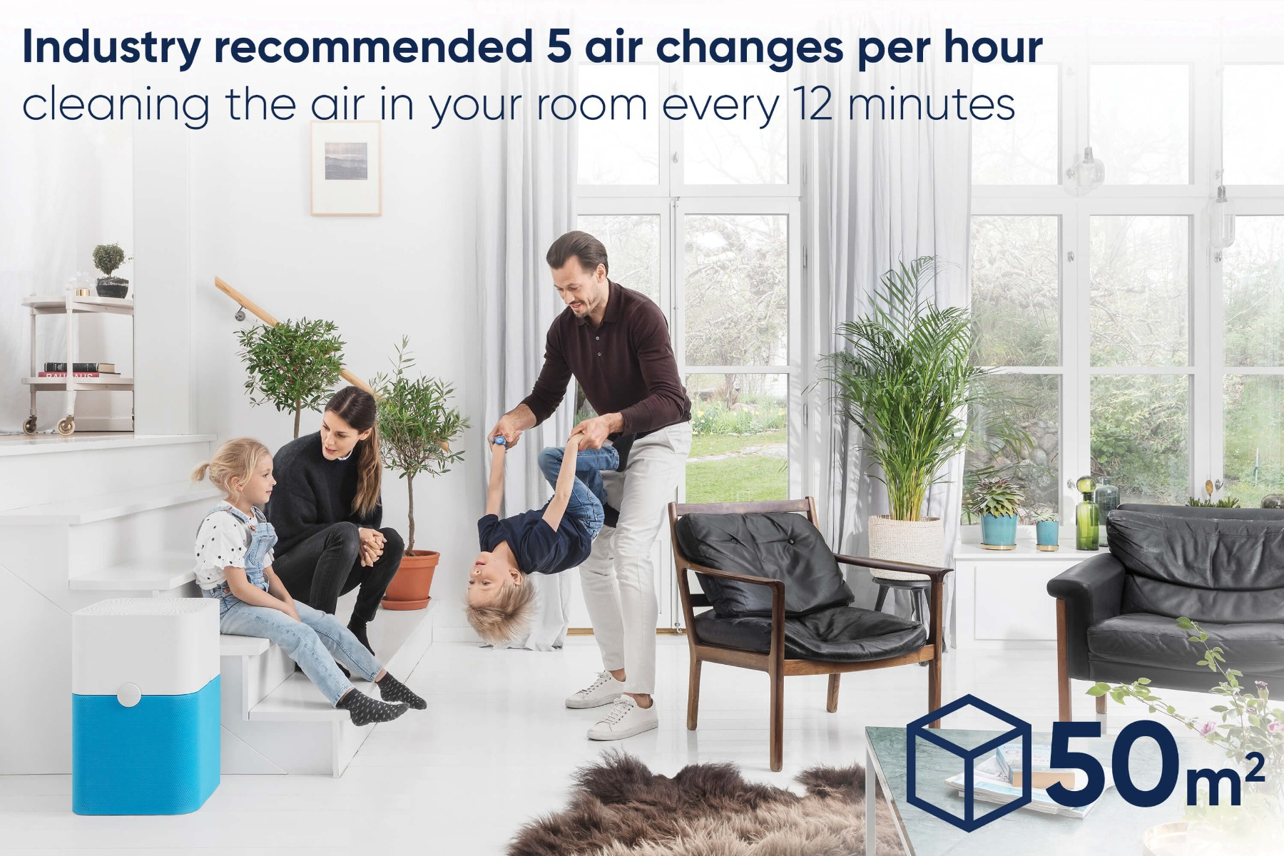 Blueair room effectiveness