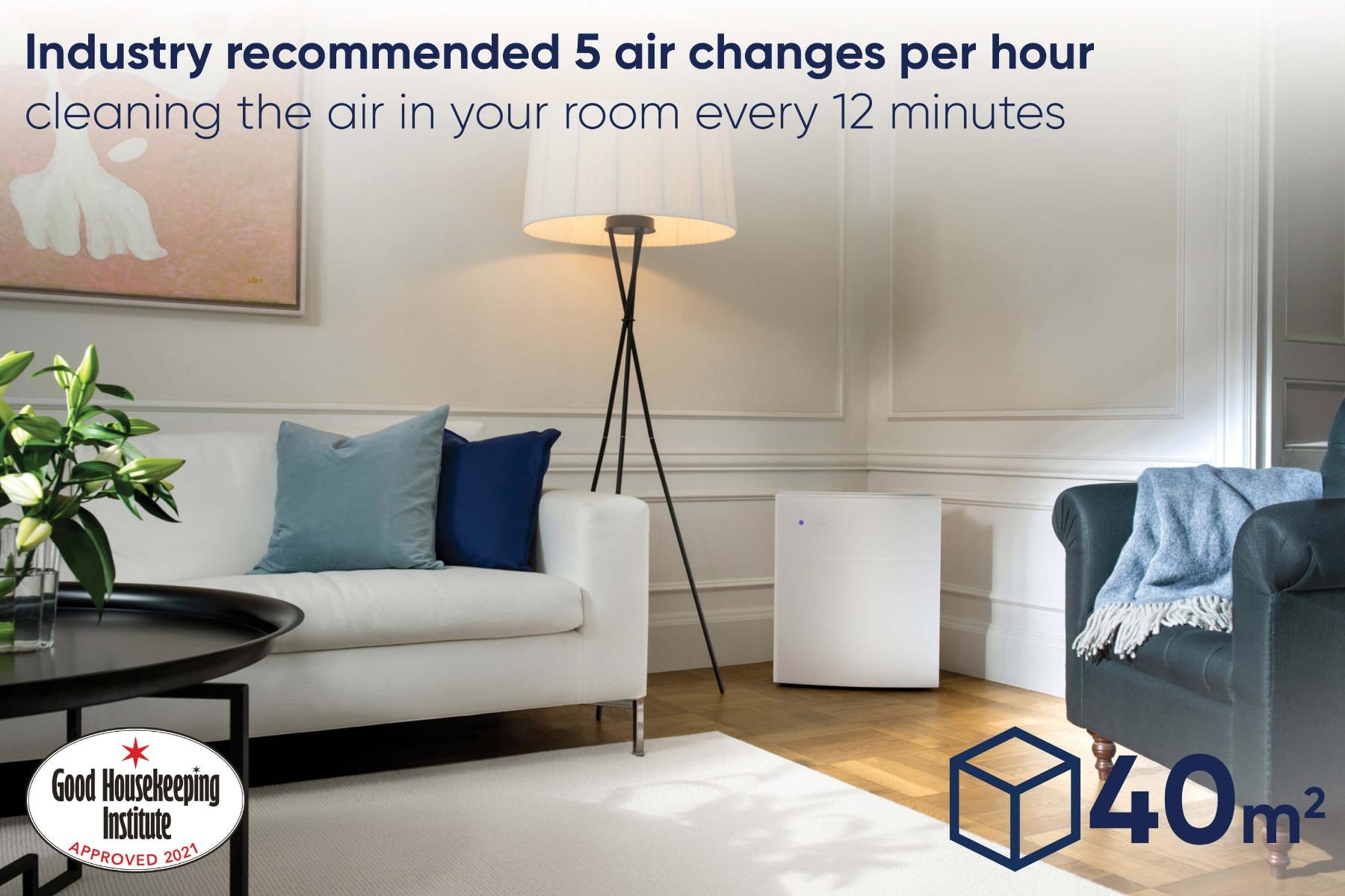 Blueair Classic 405 Air Purifier filter changes