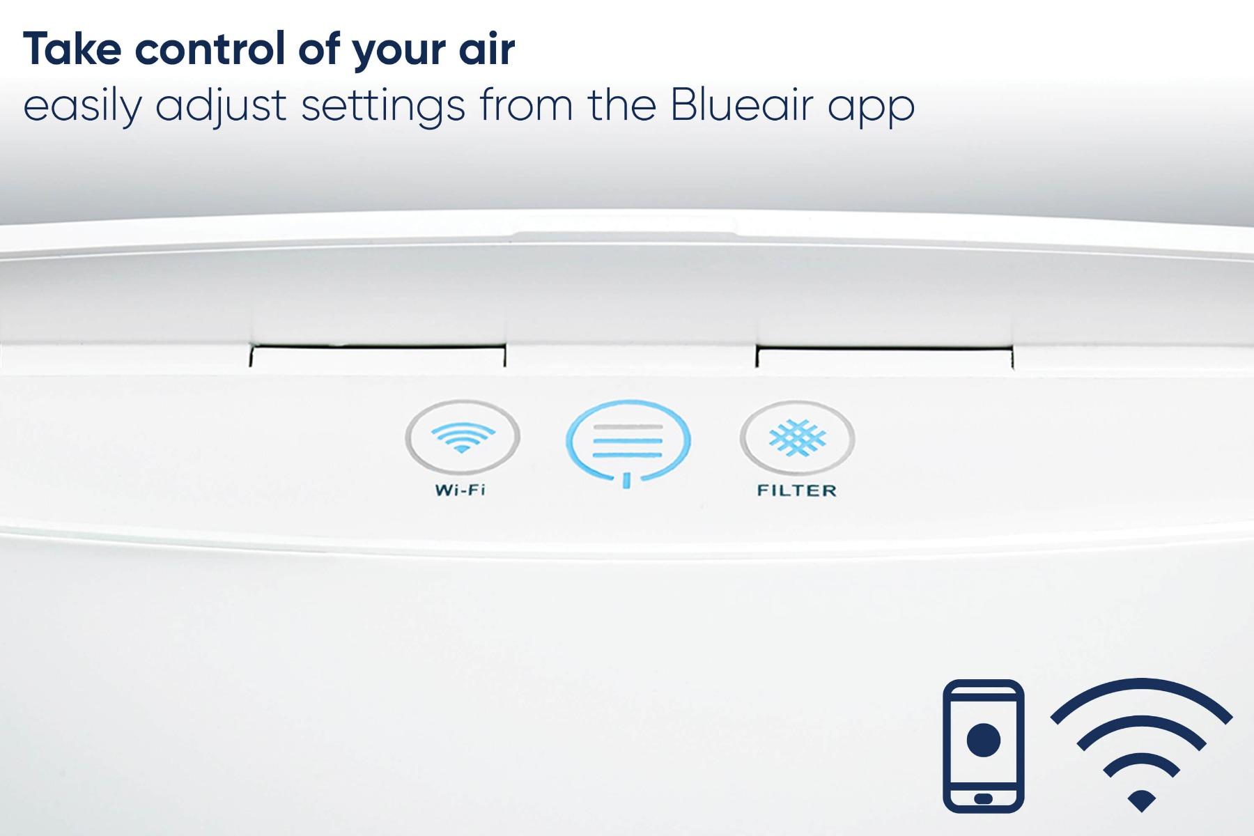 Blueair Classic 405 Air Purifier Wifi enabled