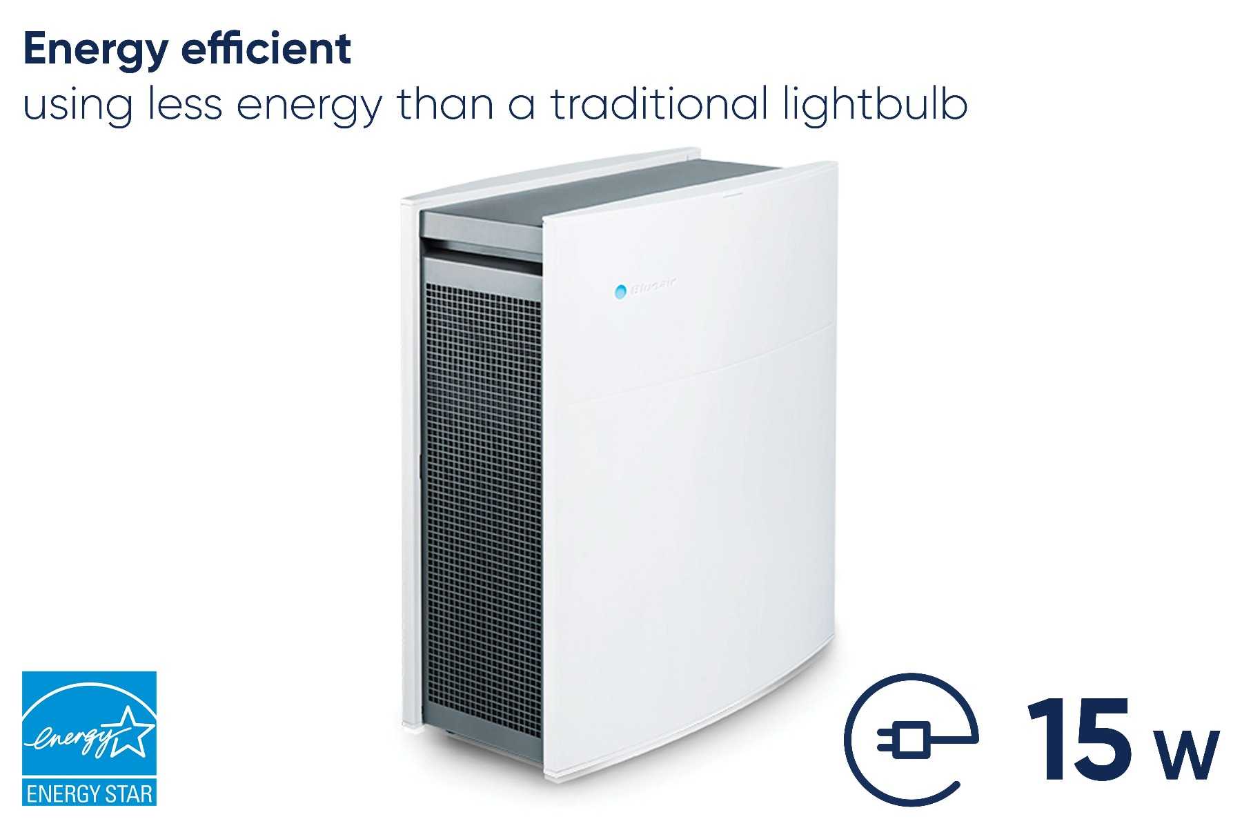 Blueair Classic 405 Air Purifier Energy efficient