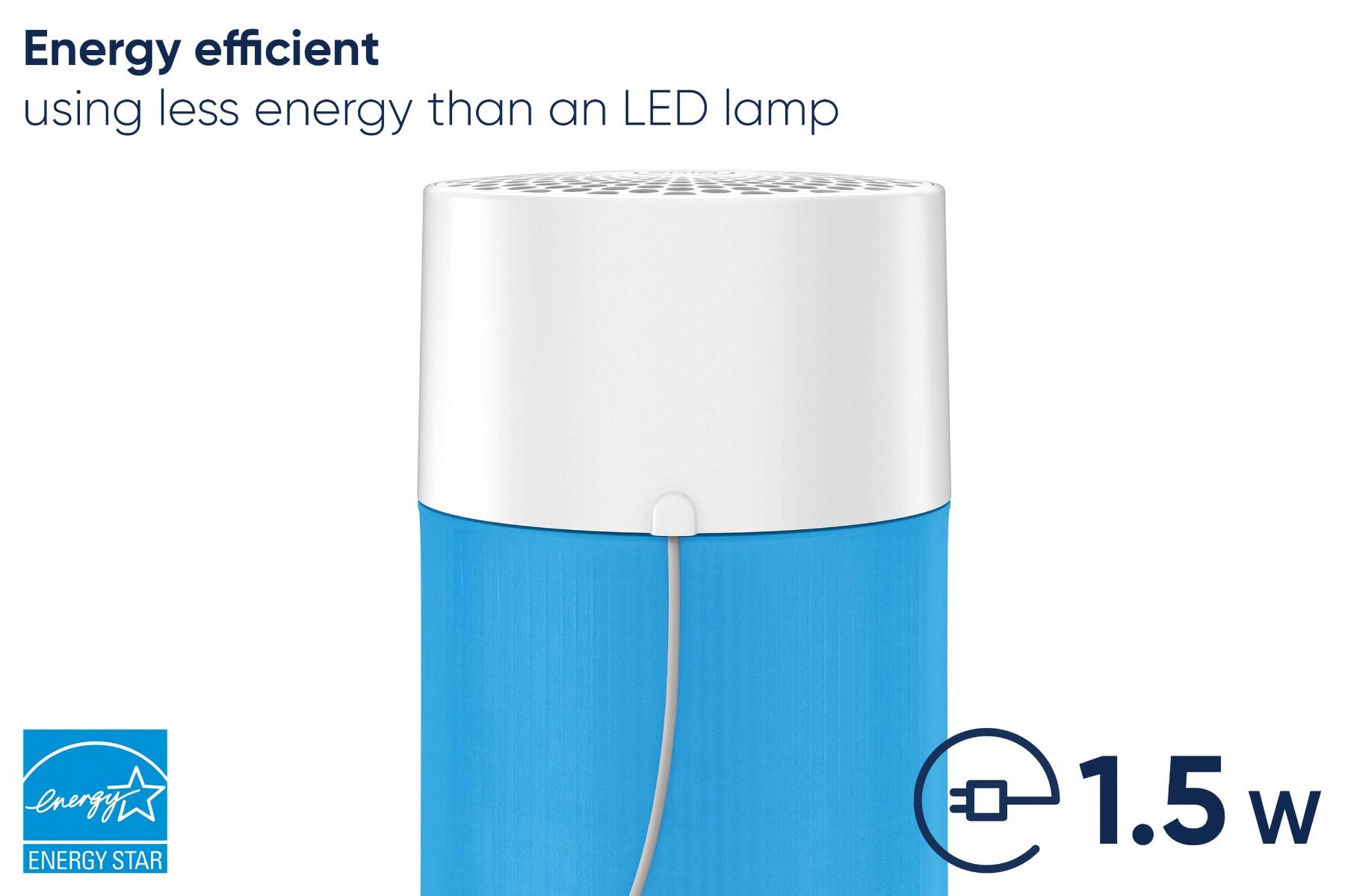 Blueair Energy Efficient